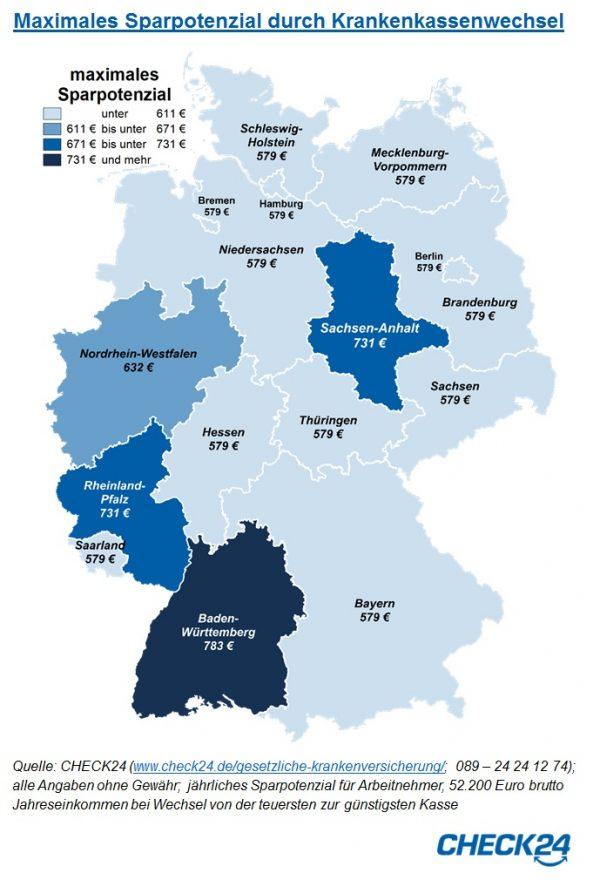 DE: Krankenkassen: gesetzlich Versicherte verschenken jährlich 6,2 Mrd. Euro