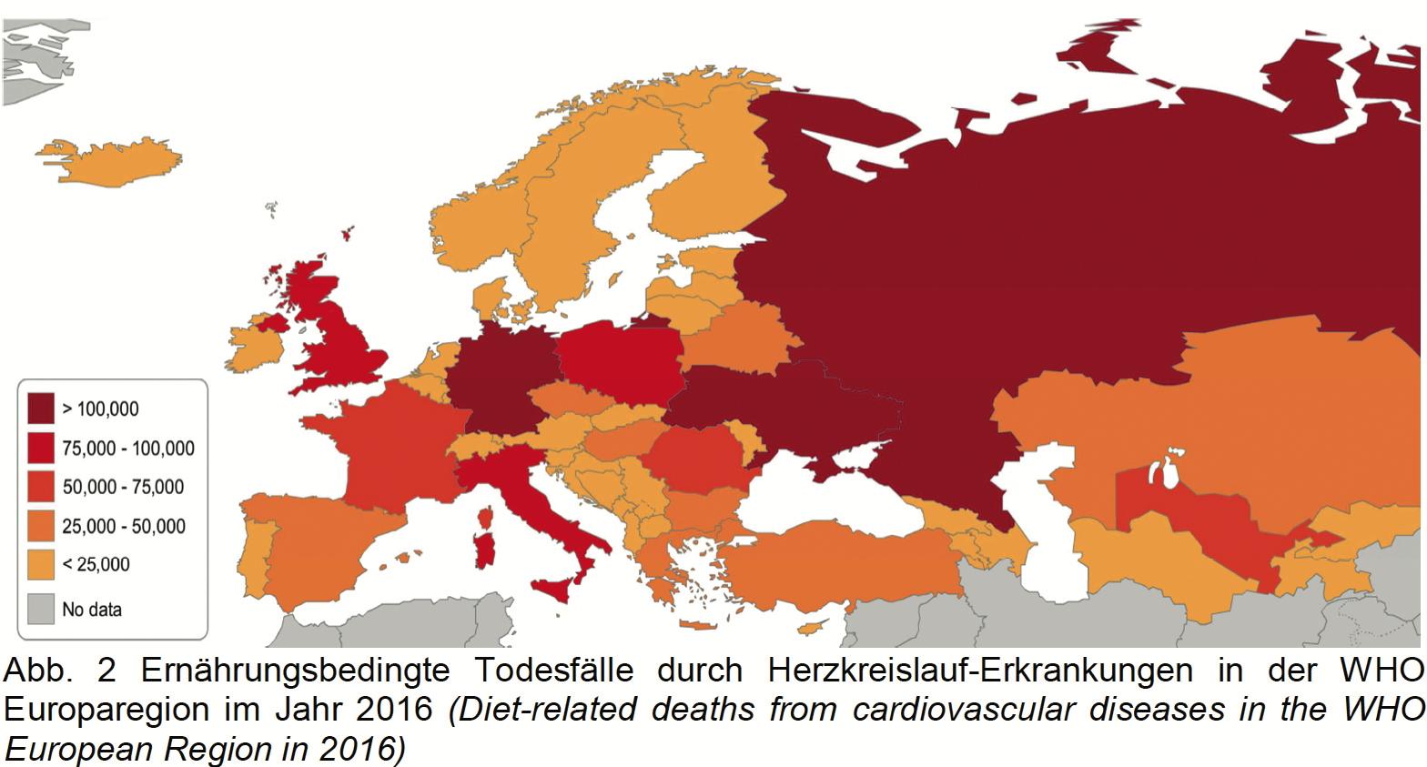 Herz-Kreislauf-Erkrankungen und Ernährung in Europa